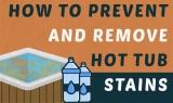Comment enlever et prévenir les taches sur les spas