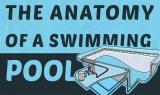Connaissances essentielles pour la gestion des piscines