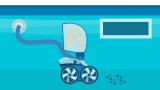 Le meilleur nettoyeur de piscines sous pression